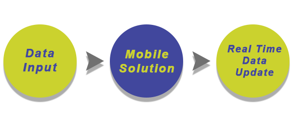 mobilesolutions_graph
